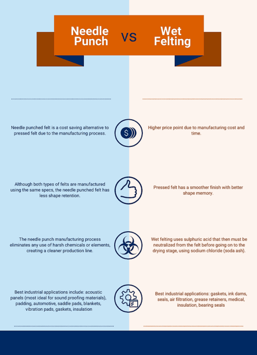pros and cons of manufacturing methods